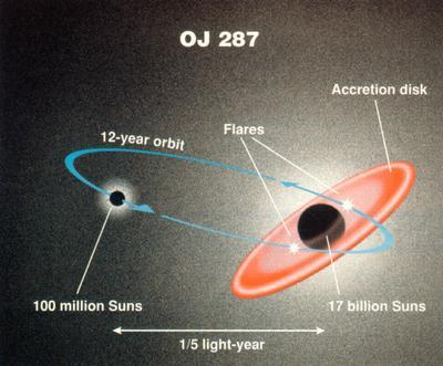 [Science] Black hole :: Maded with itself Black-hole