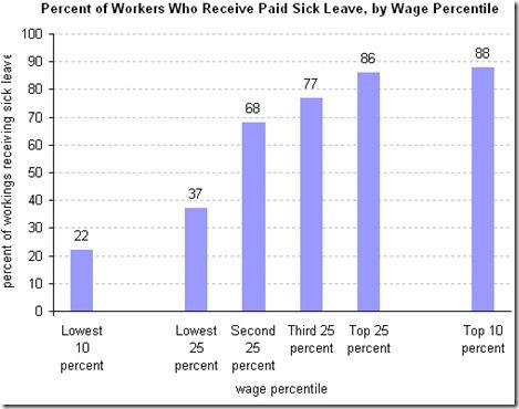 sick-wage2