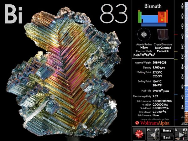 The periodic table site app book etc later on elementgw700 urtaz Gallery