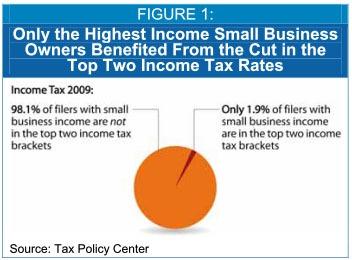 Blog_Small_Business_Tax_Cuts