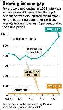 income-gap_692cf