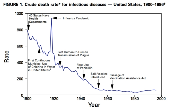 infectious-graph
