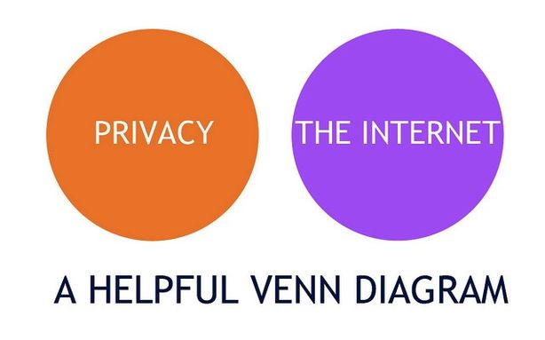 Privacy v Internet