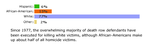 race_and_death