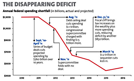 blog_reality_budget_deficit_small