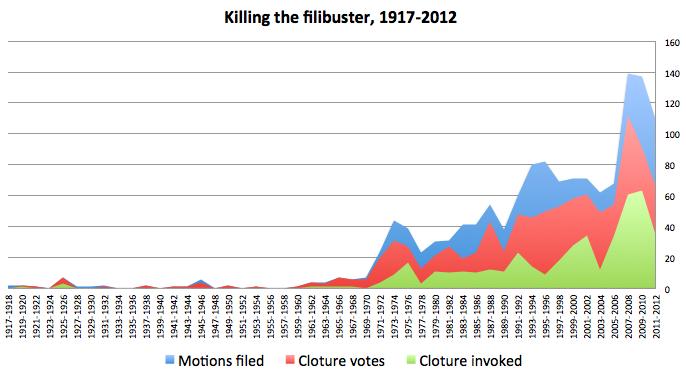 killing-filibuster
