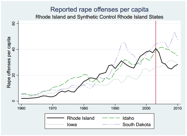 Prostitution-and-rape