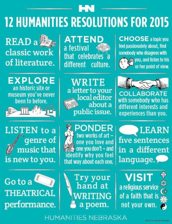 12 resolutions