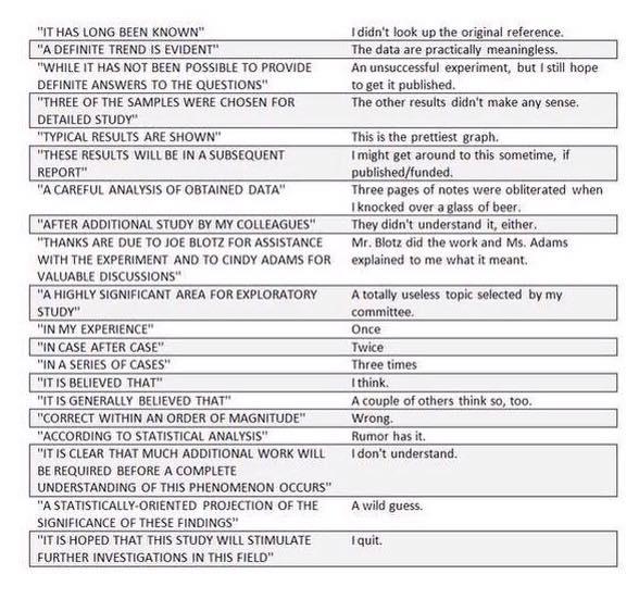 Academic paper translator