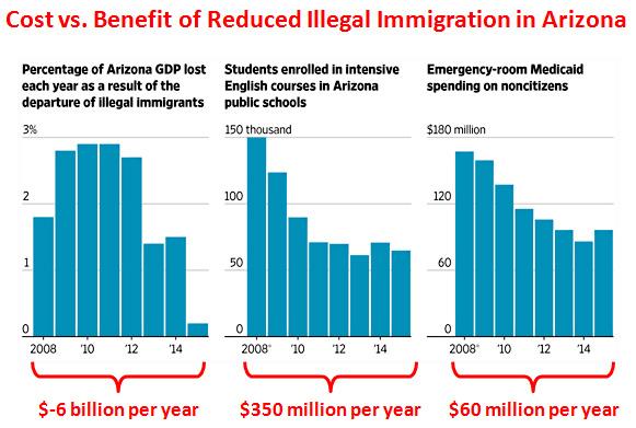 blog_arizona_illegal_immigration_0