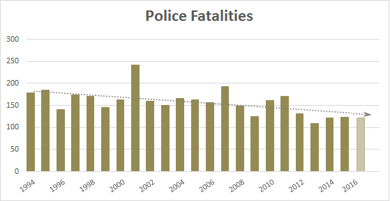 blog_police_fatalities