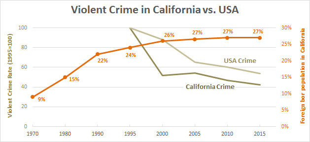 blog_crime_california_usa